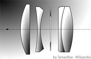 Diafragma e as 4 lentes da Tessar